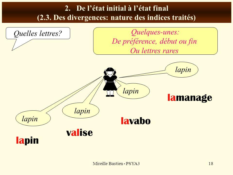 Mireille Bastien - PSYA318 2.De létat initial à létat final (2.3. Des divergences: nature des indices traités) Quelles lettres? lapin valise lavabo la