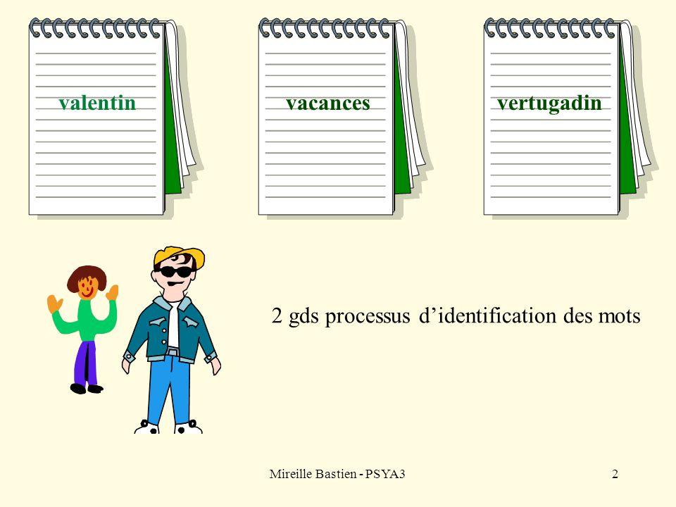 Mireille Bastien - PSYA32 valentinvacancesvertugadin 2 gds processus didentification des mots