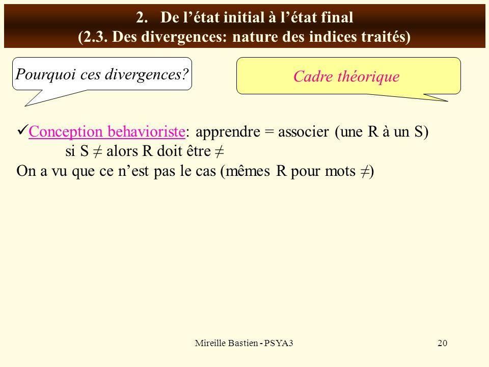 Mireille Bastien - PSYA320 2.De létat initial à létat final (2.3. Des divergences: nature des indices traités) Pourquoi ces divergences? Cadre théoriq