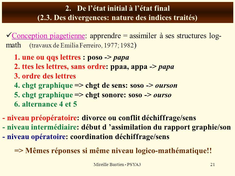 Mireille Bastien - PSYA321 2.De létat initial à létat final (2.3. Des divergences: nature des indices traités) Conception piagetienne: apprendre = ass