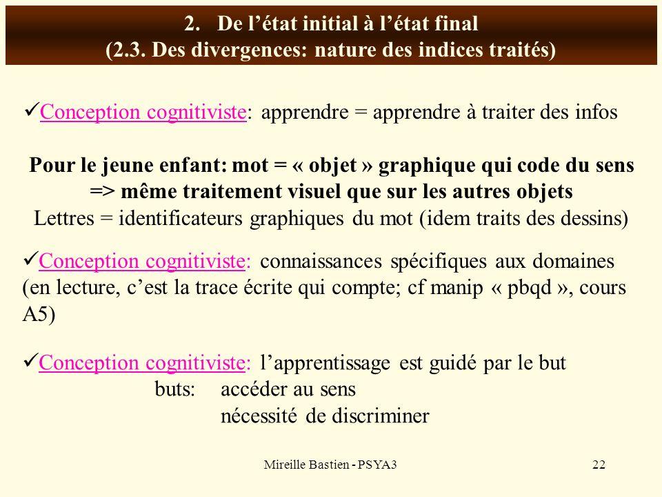 Mireille Bastien - PSYA322 2.De létat initial à létat final (2.3. Des divergences: nature des indices traités) Conception cognitiviste: apprendre = ap