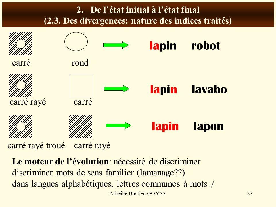 Mireille Bastien - PSYA323 2.De létat initial à létat final (2.3. Des divergences: nature des indices traités) carré rond lapin robot carré rayé carré