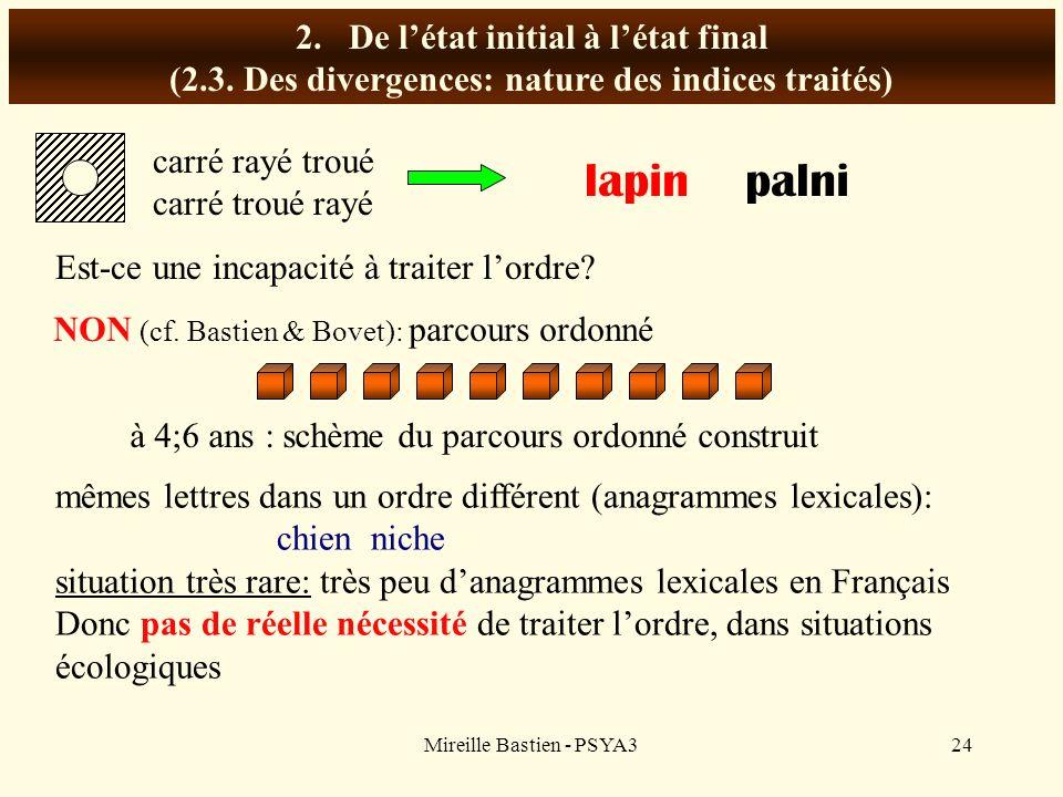 Mireille Bastien - PSYA324 2.De létat initial à létat final (2.3. Des divergences: nature des indices traités) carré rayé troué carré troué rayé lapin