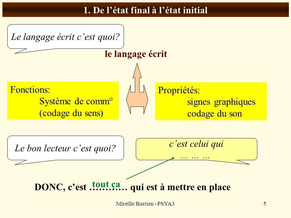 Mireille Bastien - PSYA35 1. De létat final à létat initial Le langage écrit cest quoi? cest celui qui … … … le langage écrit Fonctions: Système de co