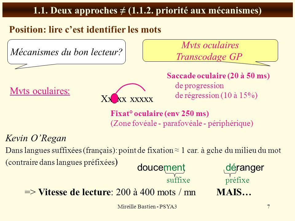Mireille Bastien - PSYA37 1.1. Deux approches (1.1.2. priorité aux mécanismes) Position: lire cest identifier les mots Mécanismes du bon lecteur? Mvts