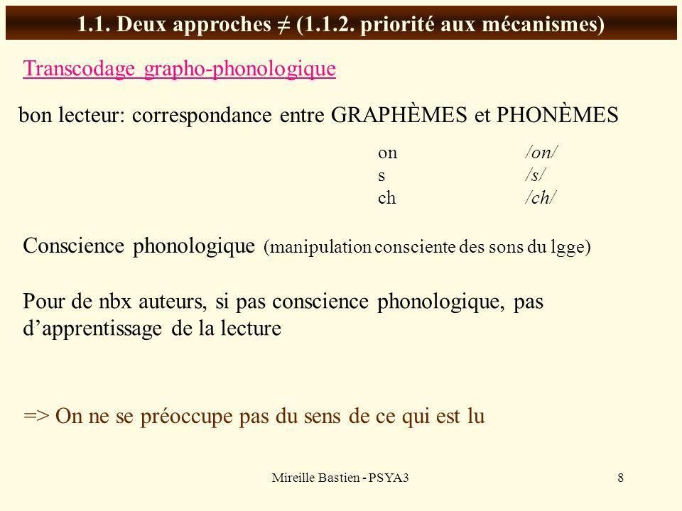 Mireille Bastien - PSYA38 1.1. Deux approches (1.1.2. priorité aux mécanismes) Transcodage grapho-phonologique bon lecteur: correspondance entre GRAPH