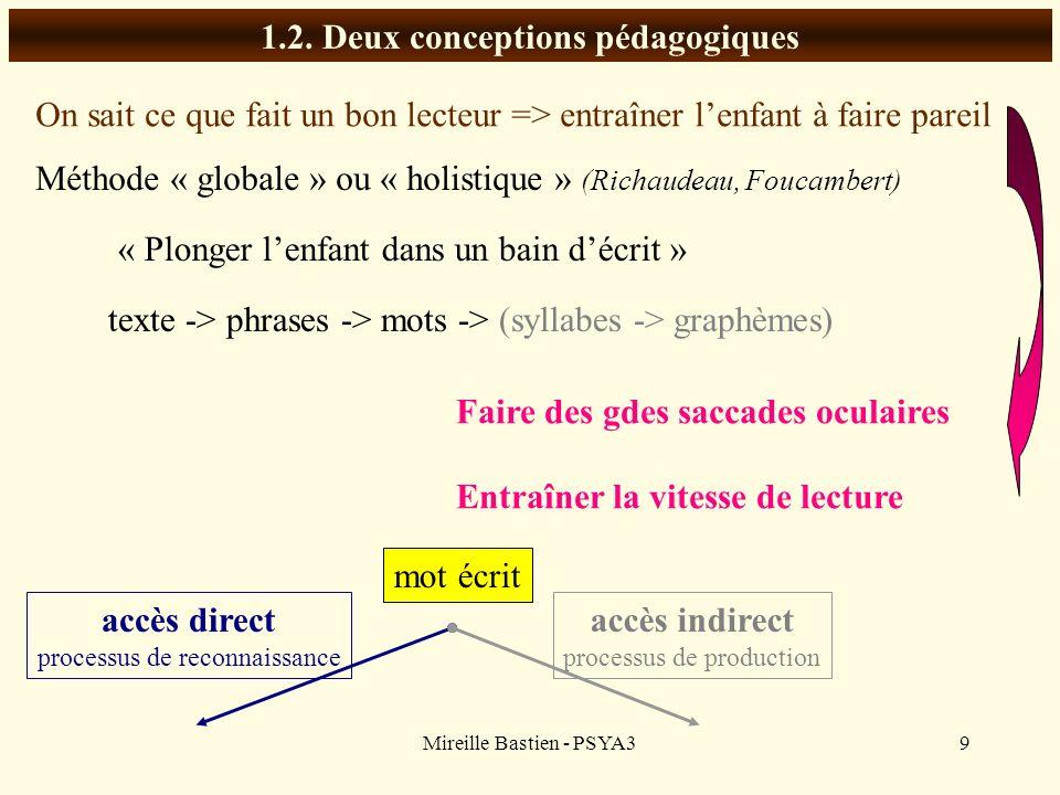 Mireille Bastien - PSYA39 1.2. Deux conceptions pédagogiques On sait ce que fait un bon lecteur => entraîner lenfant à faire pareil Méthode « globale