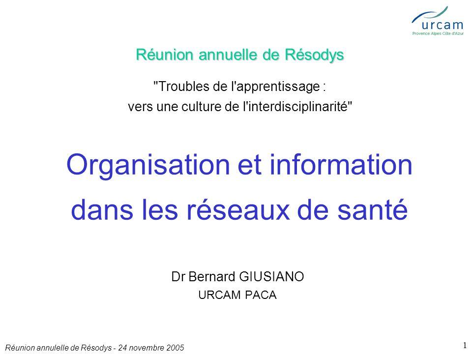 Réunion annulelle de Résodys - 24 novembre 2005 2 Un réseau .