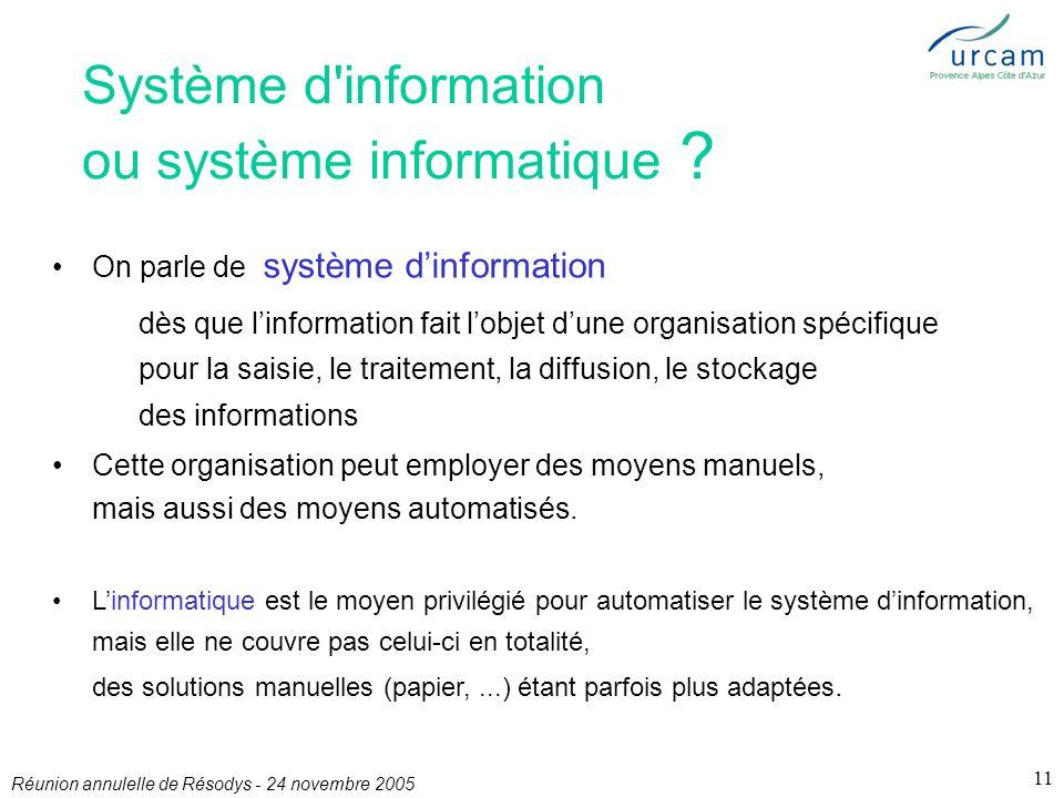 Réunion annulelle de Résodys - 24 novembre 2005 11 Système d information ou système informatique .