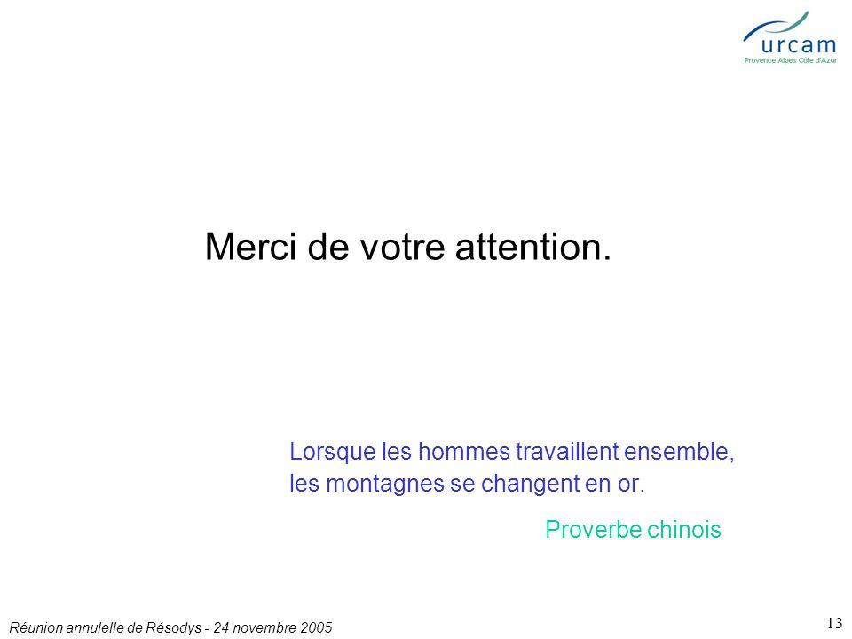 Réunion annulelle de Résodys - 24 novembre 2005 13 Merci de votre attention.