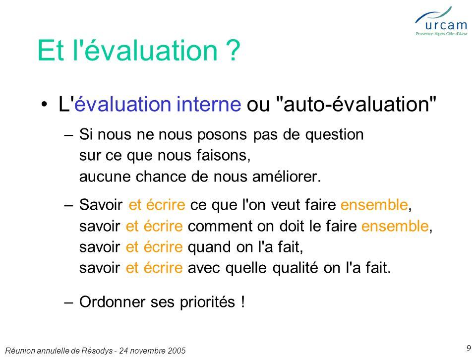 Réunion annulelle de Résodys - 24 novembre 2005 9 Et l évaluation .