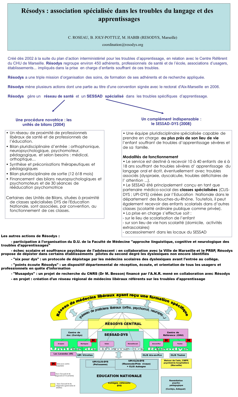 Résodys : association spécialisée dans les troubles du langage et des apprentissages C. ROSEAU, B. JOLY-POTTUZ, M. HABIB (RESODYS, Marseille) coordina