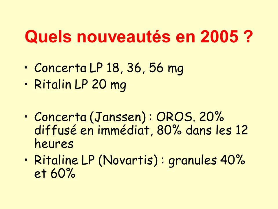 Quels nouveautés en 2005 ? Concerta LP 18, 36, 56 mg Ritalin LP 20 mg Concerta (Janssen) : OROS. 20% diffusé en immédiat, 80% dans les 12 heures Rital