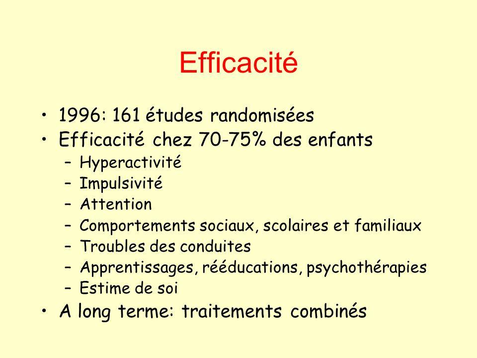 Efficacité 1996: 161 études randomisées Efficacité chez 70-75% des enfants –Hyperactivité –Impulsivité –Attention –Comportements sociaux, scolaires et