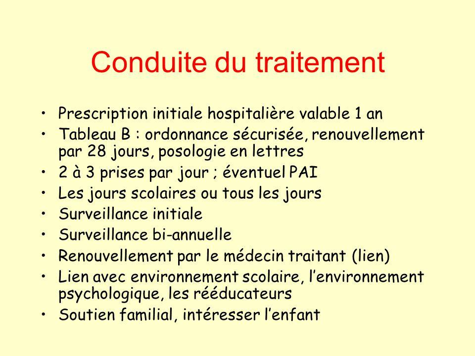 Conduite du traitement Prescription initiale hospitalière valable 1 an Tableau B : ordonnance sécurisée, renouvellement par 28 jours, posologie en let