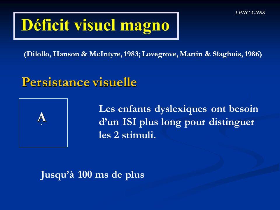 LPNC-CNRS Déficit visuel magno (Dilollo, Hanson & McIntyre, 1983; Lovegrove, Martin & Slaghuis, 1986) Persistance visuelle. A Les enfants dyslexiques
