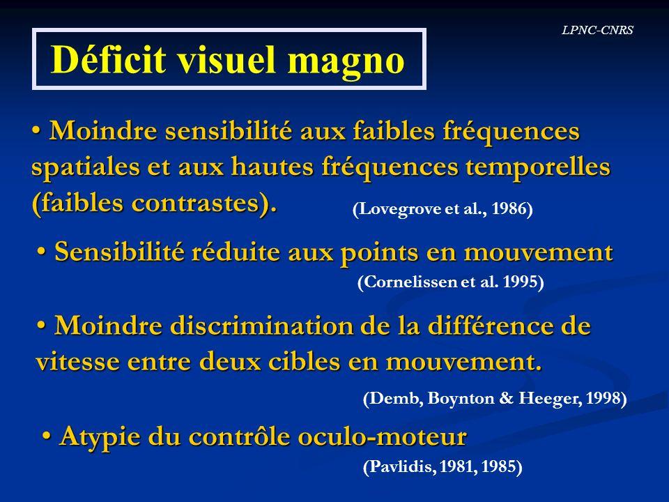 LPNC-CNRS Déficit visuel magno (Cornelissen et al. 1995) Moindre sensibilité aux faibles fréquences Moindre sensibilité aux faibles fréquences spatial