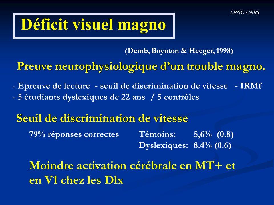 LPNC-CNRS Déficit visuel magno (Demb, Boynton & Heeger, 1998) Preuve neurophysiologique dun trouble magno. - - Epreuve de lecture - seuil de discrimin