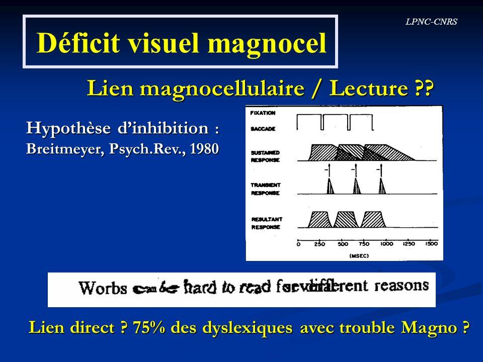 LPNC-CNRS Déficit visuel magnocel Lien magnocellulaire / Lecture ?? Hypothèse dinhibition : Breitmeyer, Psych.Rev., 1980 Lien direct ? 75% des dyslexi