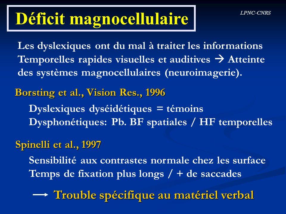 LPNC-CNRS Déficit magnocellulaire Les dyslexiques ont du mal à traiter les informations Temporelles rapides visuelles et auditives Atteinte des systèm