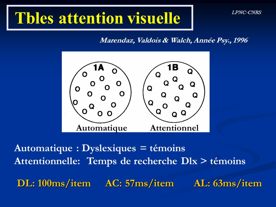 LPNC-CNRS Tbles attention visuelle Marendaz, Valdois & Walch, Année Psy., 1996 Automatique Attentionnel Automatique : Dyslexiques = témoins Attentionn