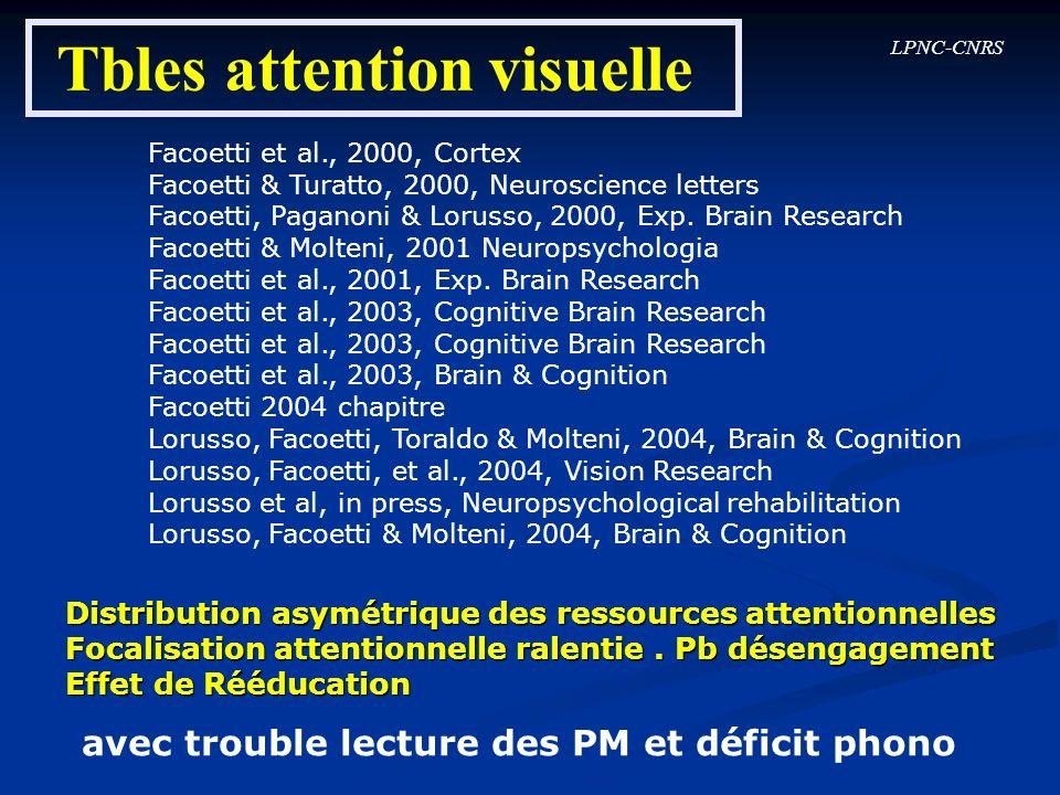 LPNC-CNRS Tbles attention visuelle Facoetti et al., 2000, Cortex Facoetti & Turatto, 2000, Neuroscience letters Facoetti, Paganoni & Lorusso, 2000, Ex