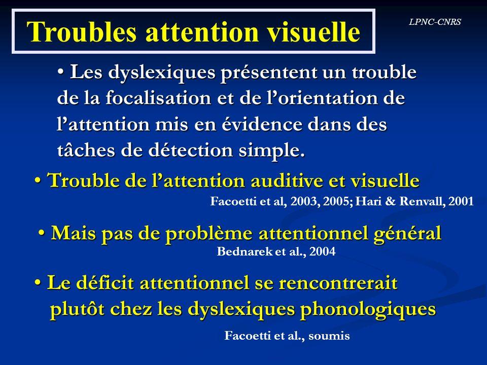 LPNC-CNRS Troubles attention visuelle Les dyslexiques présentent un trouble de la focalisation et de lorientation de lattention mis en évidence dans d