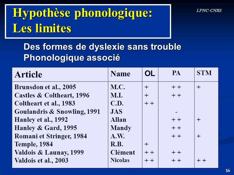 LPNC-CNRS Hypothèse phonologique: Les limites Des formes de dyslexie sans trouble Phonologique associé Article Name OL PASTM Brunsdon et al., 2005 Cas