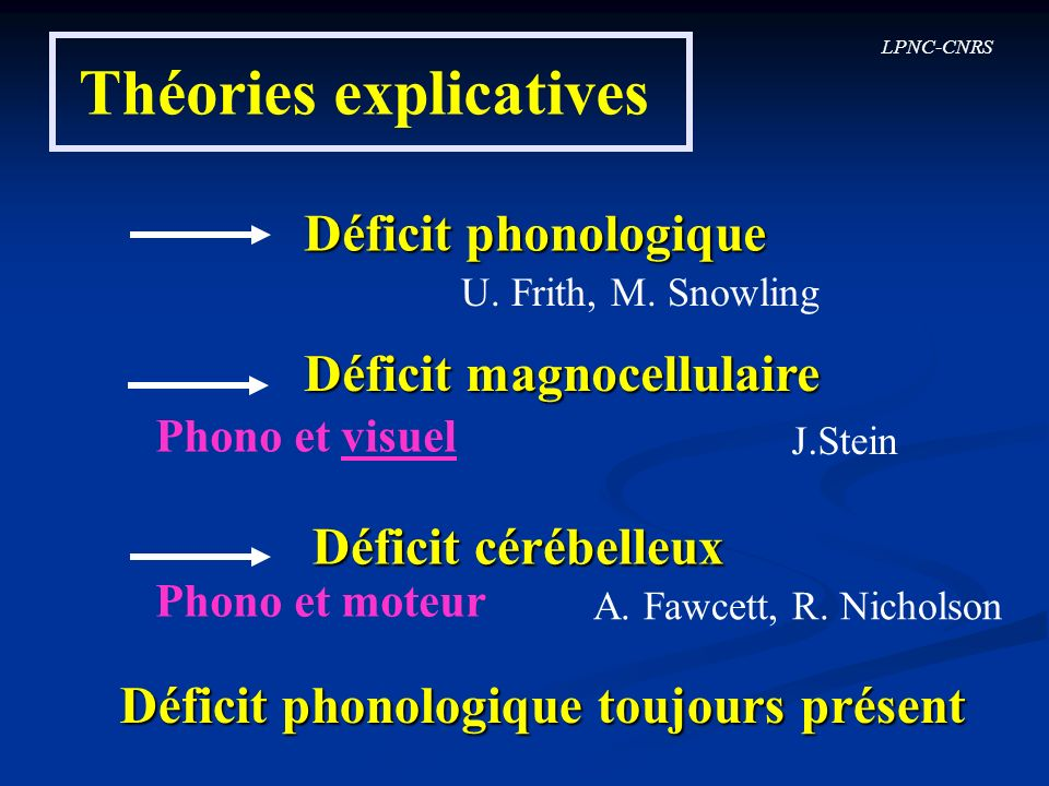 LPNC-CNRS Théories explicatives Déficit phonologique Déficit magnocellulaire Déficit cérébelleux U. Frith, M. Snowling J.Stein A. Fawcett, R. Nicholso