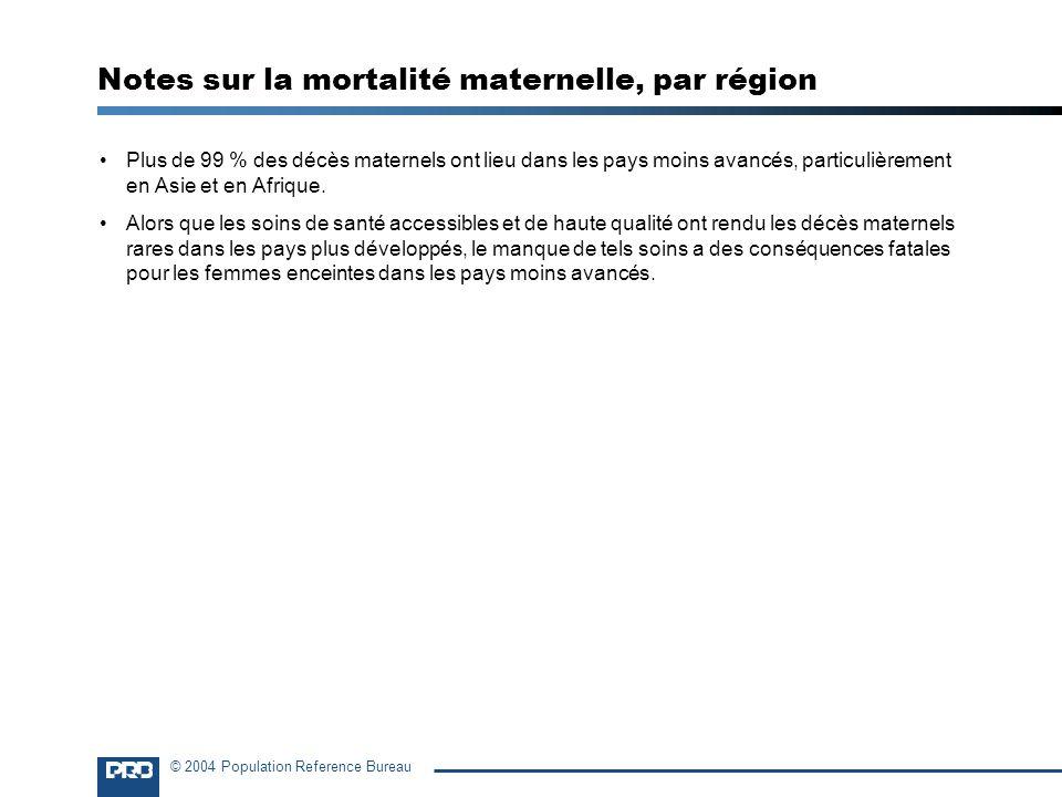 © 2004 Population Reference Bureau Notes sur la mortalité maternelle, par région Plus de 99 % des décès maternels ont lieu dans les pays moins avancés