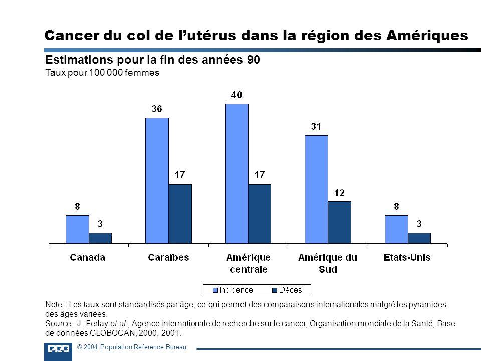 © 2004 Population Reference Bureau Estimations pour la fin des années 90 Taux pour 100 000 femmes Cancer du col de lutérus dans la région des Amérique