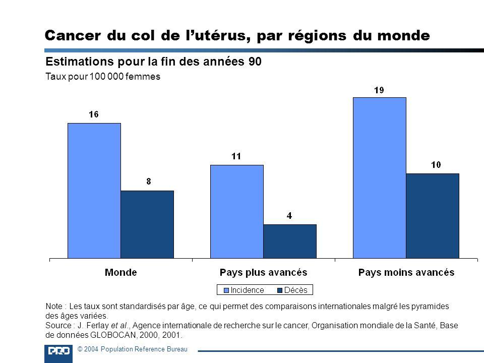 © 2004 Population Reference Bureau Estimations pour la fin des années 90 Taux pour 100 000 femmes Cancer du col de lutérus, par régions du monde Note