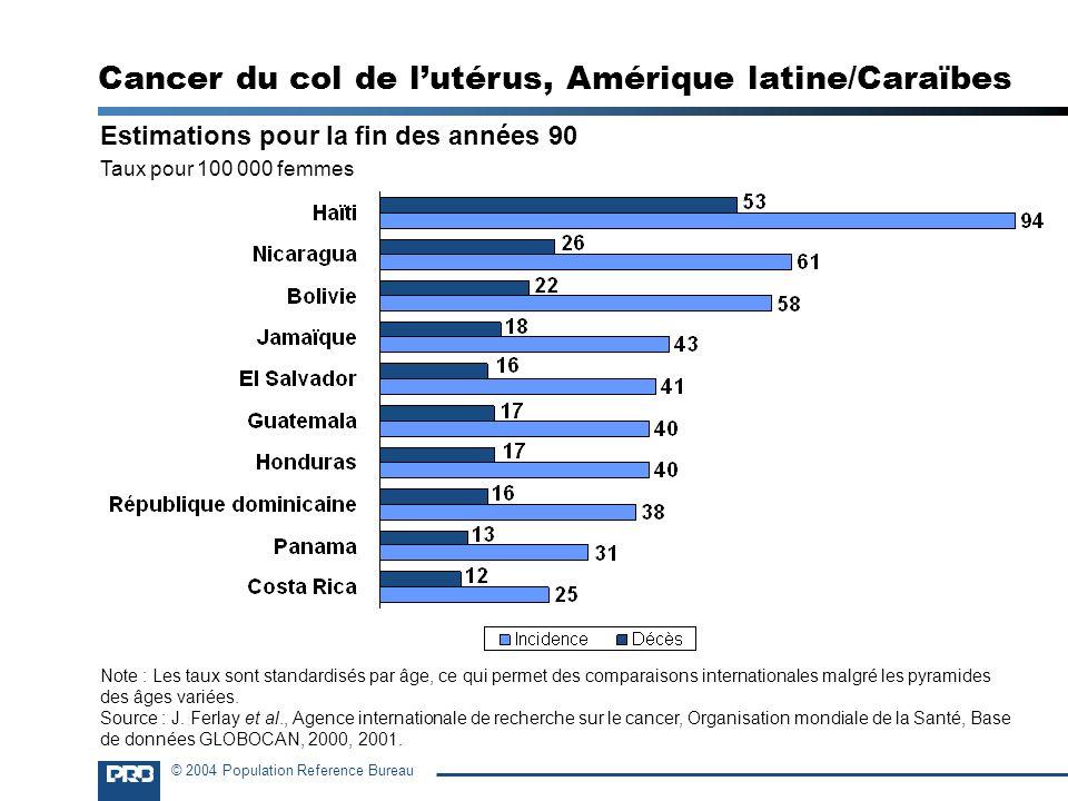 © 2004 Population Reference Bureau Estimations pour la fin des années 90 Taux pour 100 000 femmes Cancer du col de lutérus, Amérique latine/Caraïbes N