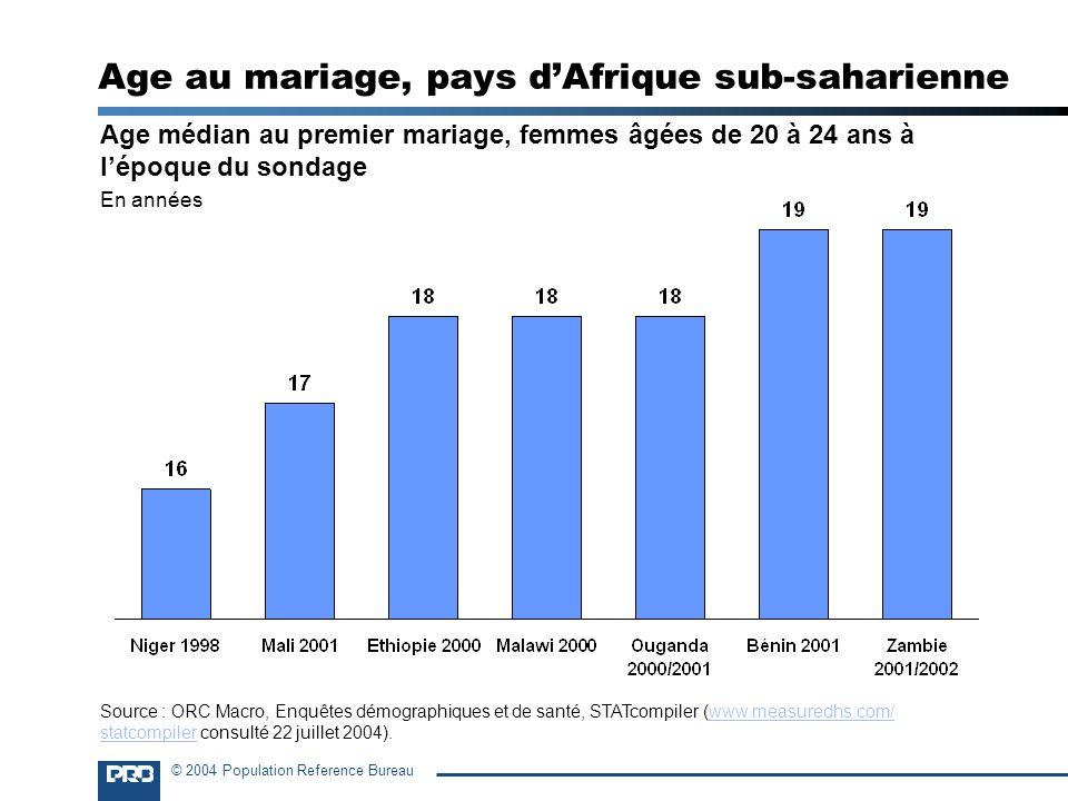 © 2004 Population Reference Bureau Age au mariage, pays dAfrique sub-saharienne Age médian au premier mariage, femmes âgées de 20 à 24 ans à lépoque d