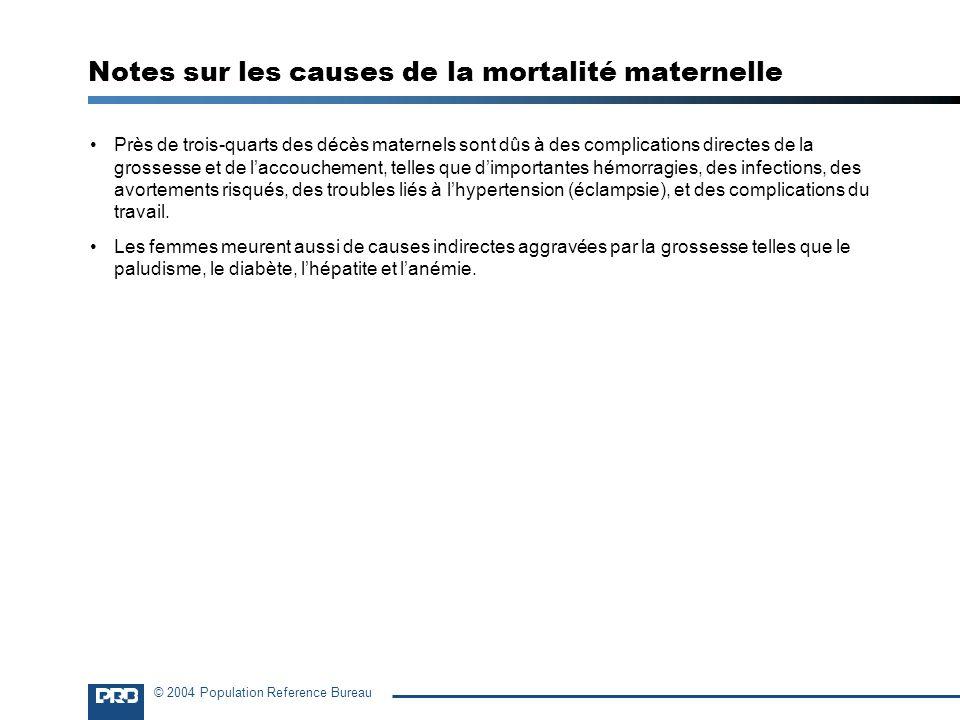 © 2004 Population Reference Bureau Risques pour les mères au cours de leur vie Risque de mourir de causes liées à la maternité ou de perdre un nouveau-né* Pourcentage de risque * Bébés morts avant lâge de 28 jours.