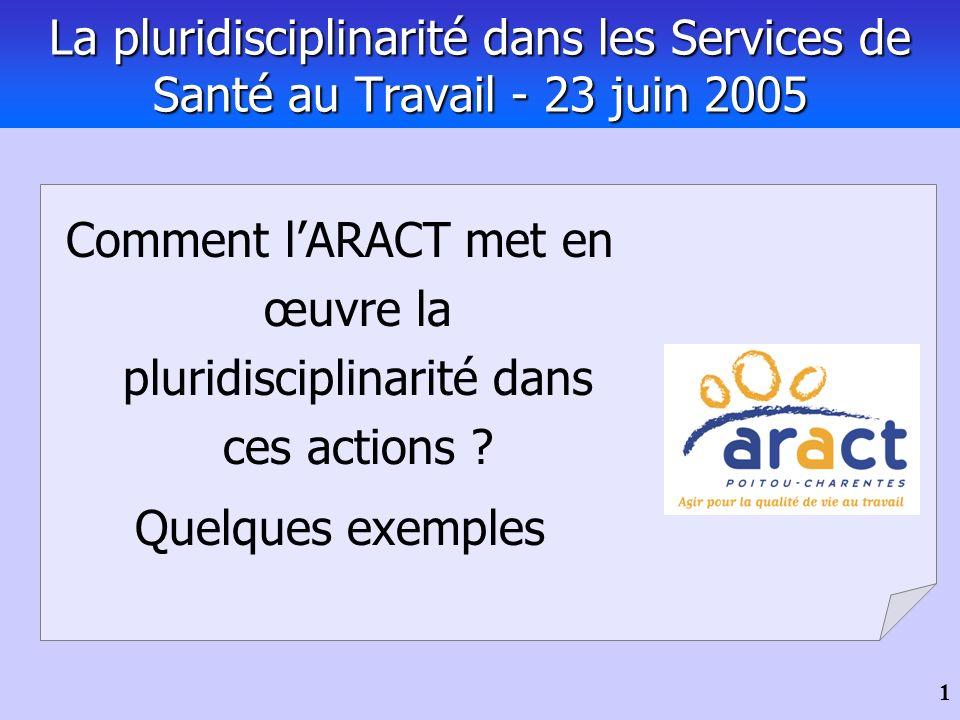 1 La pluridisciplinarité dans les Services de Santé au Travail - 23 juin 2005 Comment lARACT met en œuvre la pluridisciplinarité dans ces actions ? Qu