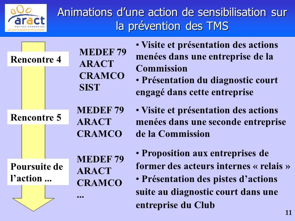 11 Animations dune action de sensibilisation sur la prévention des TMS Rencontre 4 Visite et présentation des actions menées dans une entreprise de la