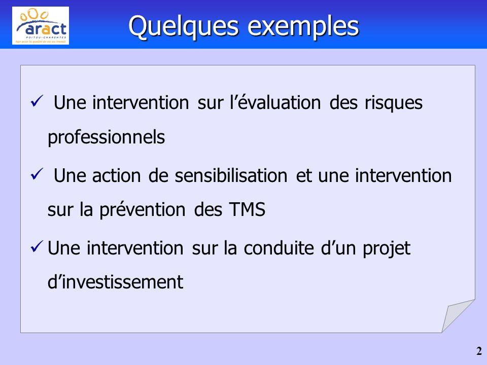 2 Une intervention sur lévaluation des risques professionnels Une action de sensibilisation et une intervention sur la prévention des TMS Une interven