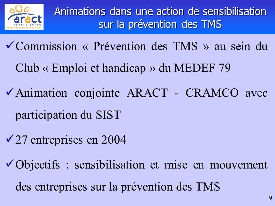 9 Commission « Prévention des TMS » au sein du Club « Emploi et handicap » du MEDEF 79 Animation conjointe ARACT - CRAMCO avec participation du SIST 2