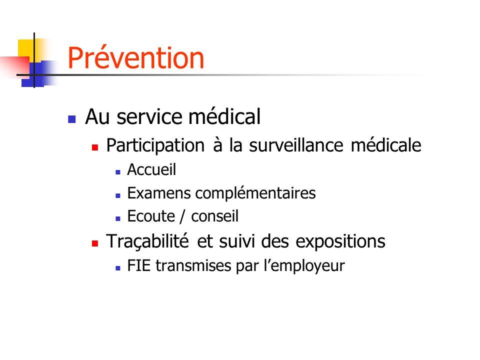 Prévention Au service médical Participation à la surveillance médicale Accueil Examens complémentaires Ecoute / conseil Traçabilité et suivi des expos