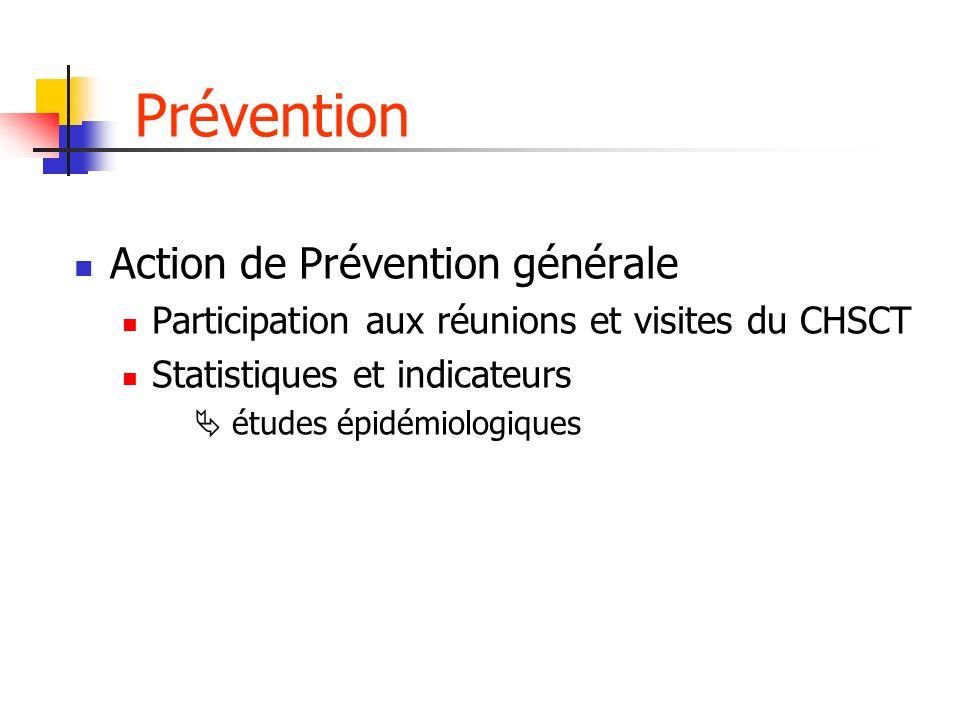 Prévention Action de Prévention générale Participation aux réunions et visites du CHSCT Statistiques et indicateurs études épidémiologiques