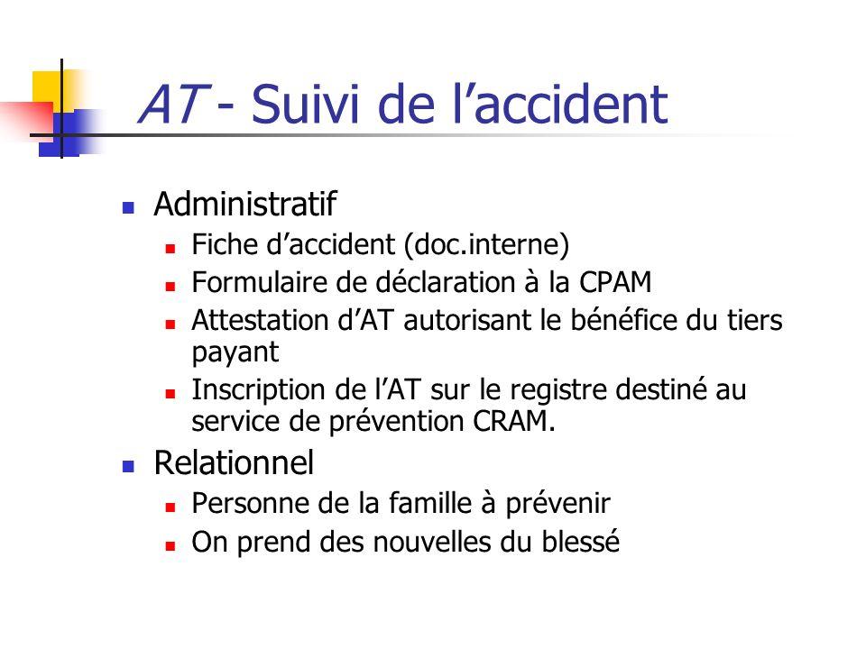AT - Suivi de laccident Administratif Fiche daccident (doc.interne) Formulaire de déclaration à la CPAM Attestation dAT autorisant le bénéfice du tier