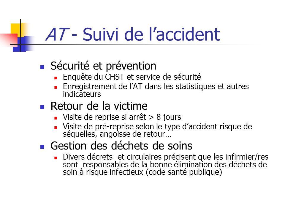AT - Suivi de laccident Sécurité et prévention Enquête du CHST et service de sécurité Enregistrement de lAT dans les statistiques et autres indicateur