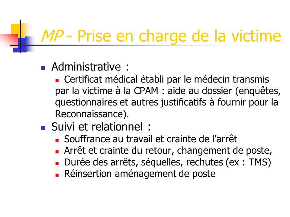 MP - Prise en charge de la victime Administrative : Certificat médical établi par le médecin transmis par la victime à la CPAM : aide au dossier (enqu