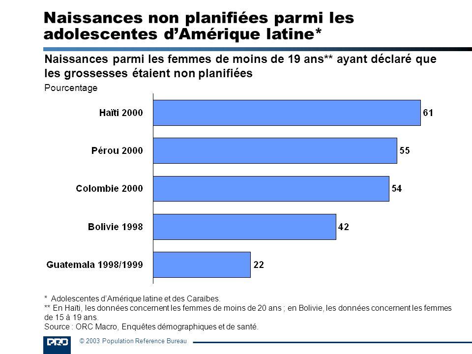 © 2003 Population Reference Bureau Naissances parmi les femmes de moins de 19 ans** ayant déclaré que les grossesses étaient non planifiées Pourcentag