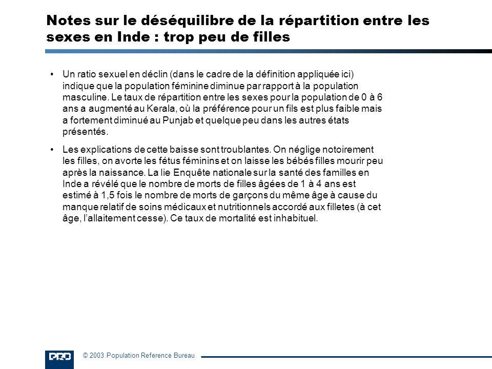 © 2003 Population Reference Bureau Un ratio sexuel en déclin (dans le cadre de la définition appliquée ici) indique que la population féminine diminue
