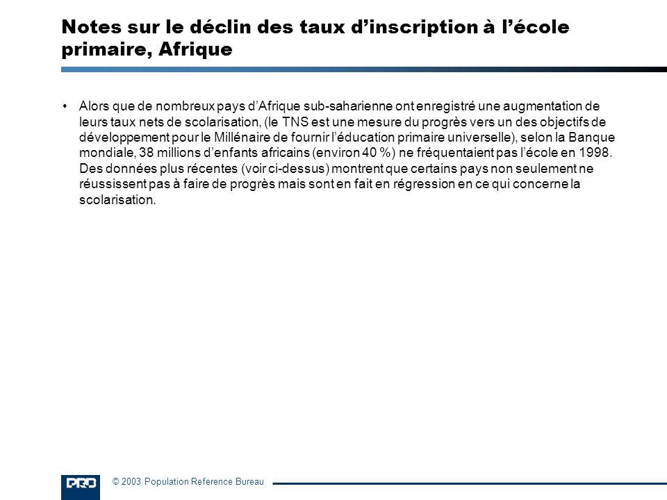 © 2003 Population Reference Bureau Alors que de nombreux pays dAfrique sub-saharienne ont enregistré une augmentation de leurs taux nets de scolarisat