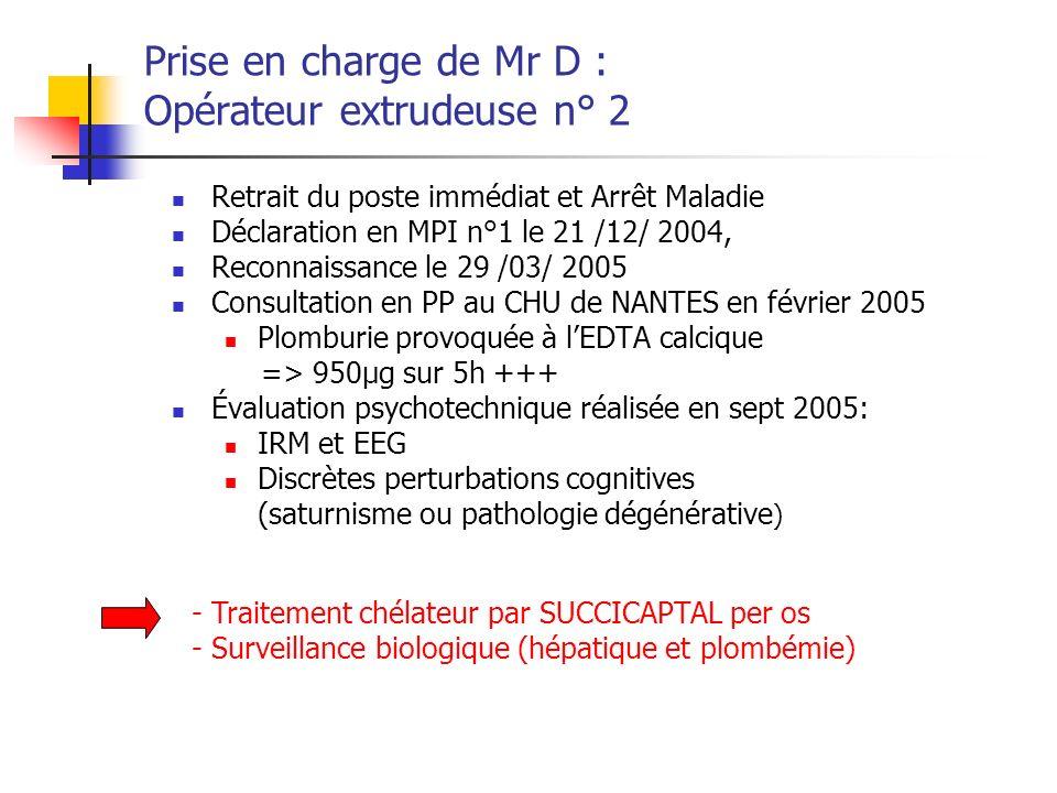 Prise en charge de Mr D : Opérateur extrudeuse n° 2 Retrait du poste immédiat et Arrêt Maladie Déclaration en MPI n°1 le 21 /12/ 2004, Reconnaissance