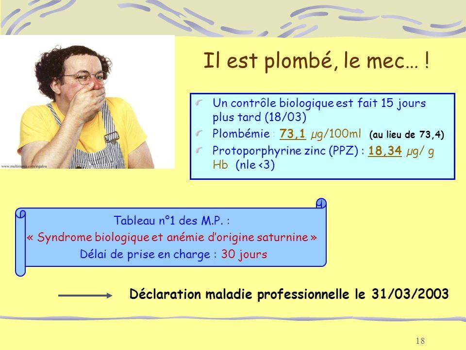 18 Il est plombé, le mec… ! Un contrôle biologique est fait 15 jours plus tard (18/03) Plombémie : 73,1 µg/100ml (au lieu de 73,4) Protoporphyrine zin