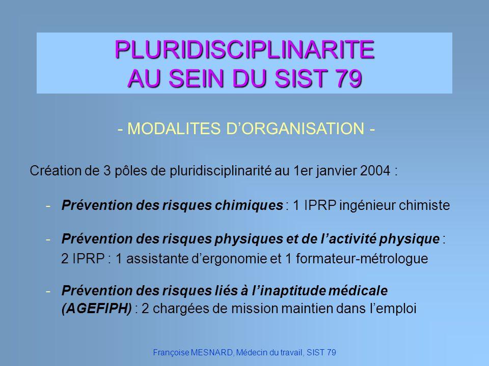 PLURIDISCIPLINARITE AU SEIN DU SIST 79 Françoise MESNARD, Médecin du travail, SIST 79 - MODALITES DORGANISATION - -Prévention des risques chimiques :